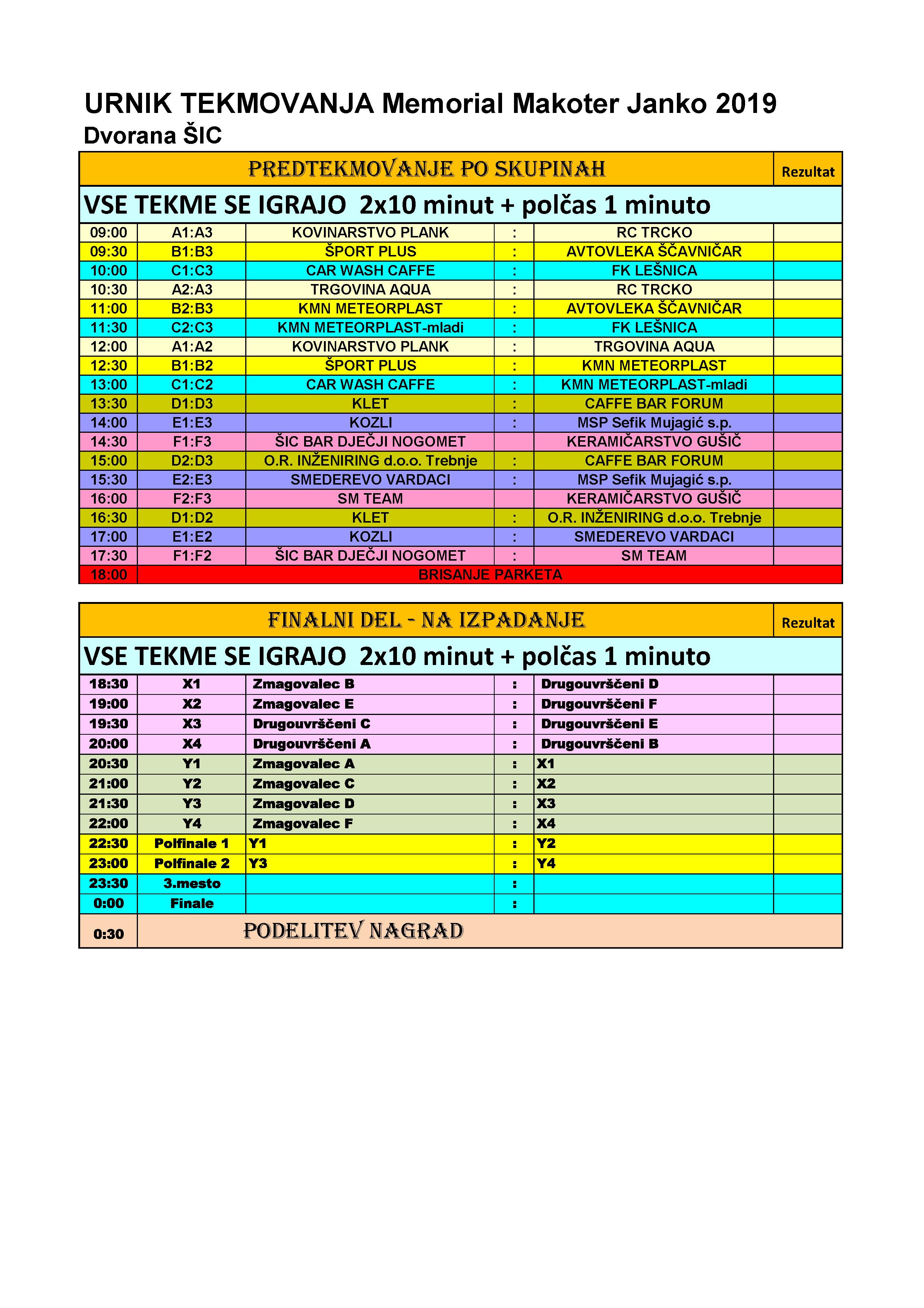 Na turnirju bo nastopilo 18 ekip